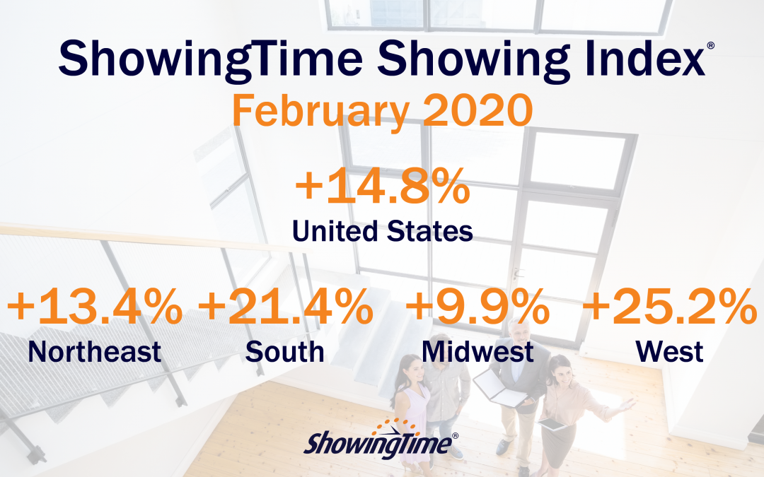 February 2020 Showing Index Results: Showing Activity Up in February, Down 38-45% in the Past Two Weeks Due to COVID-19