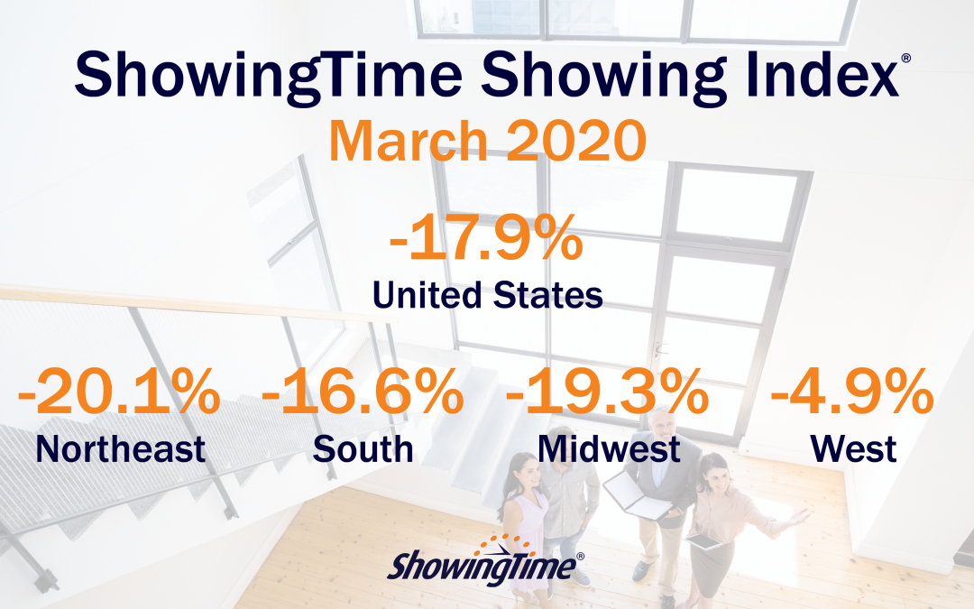 March 2020 Showing Index Results: Signs of a Rebound Occurring in Most States