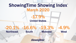 March 2020 Showing Index