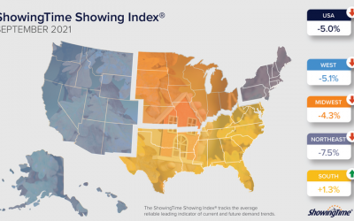 September 2021 Showing Index Results: Seattle, Denver Remain the Nation's Most Active Markets, while Most Regions See Drop in Demand
