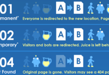 10 Things to Know About 404, 301, and 302 Redirects and Their Impact on SEO Results