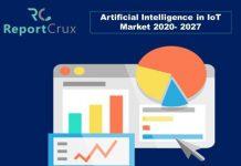 Artificial Intelligence in IoT Market