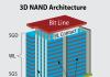 3D NAND Flash Memory