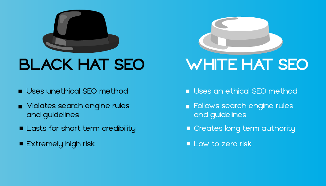 How to Distinguish Black Hat SEO from White Hat SEO?