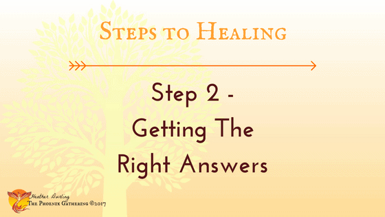 "In Part 2 of my 3-part #BlogSeries, ""Steps to Healing"", you will learn how I personally"