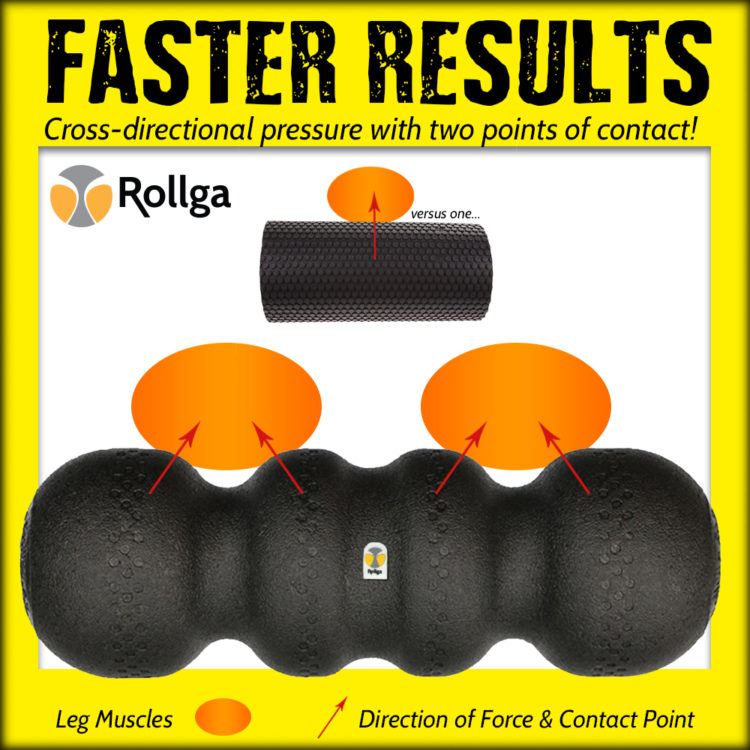 The Rollga Roller is not just a foam roller, more effective and many different therapies besides jus