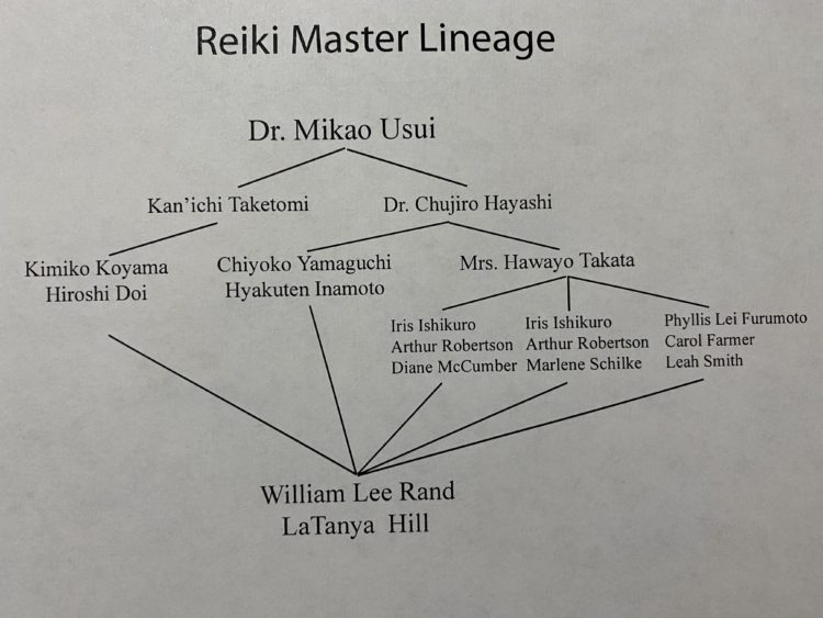 master lineage