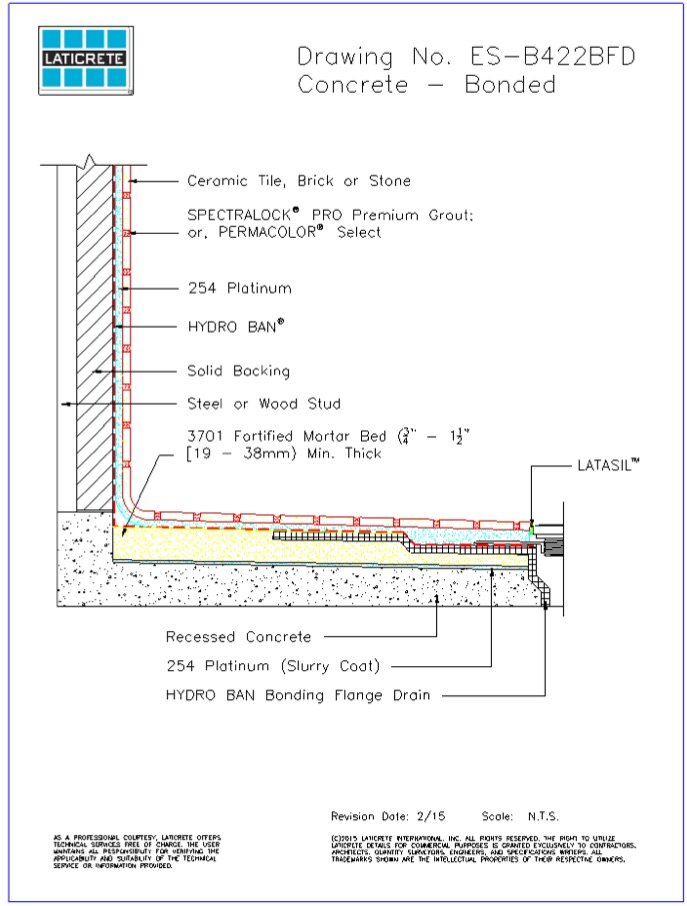 Diagram of a shower base constructed of a topically-waterproofed mortar bed (bonded to concrete) and a bonding-flange drain, recessed to facilitate a curbless shower entry