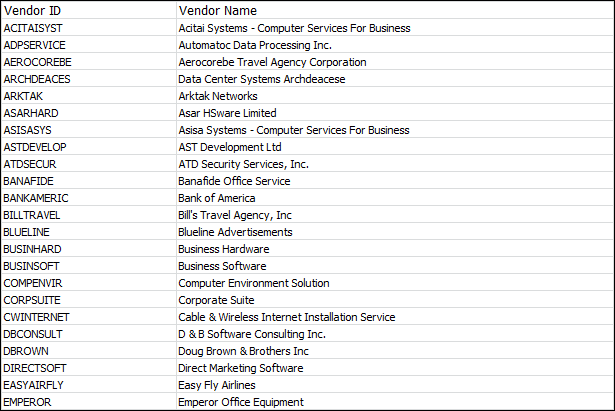 Acumatica Vendor Summary (AP401000) Sample
