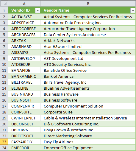 Acumatica Vendor Summary Excel Report