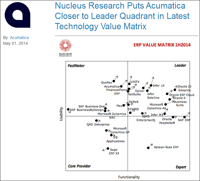 Acumatica Blog: NUCLEUS RESEARCH PUTS ACUMATICA CLOSER TO LEADER QUADRANT IN LATEST TECHNOLOGY VALUE MATRIX