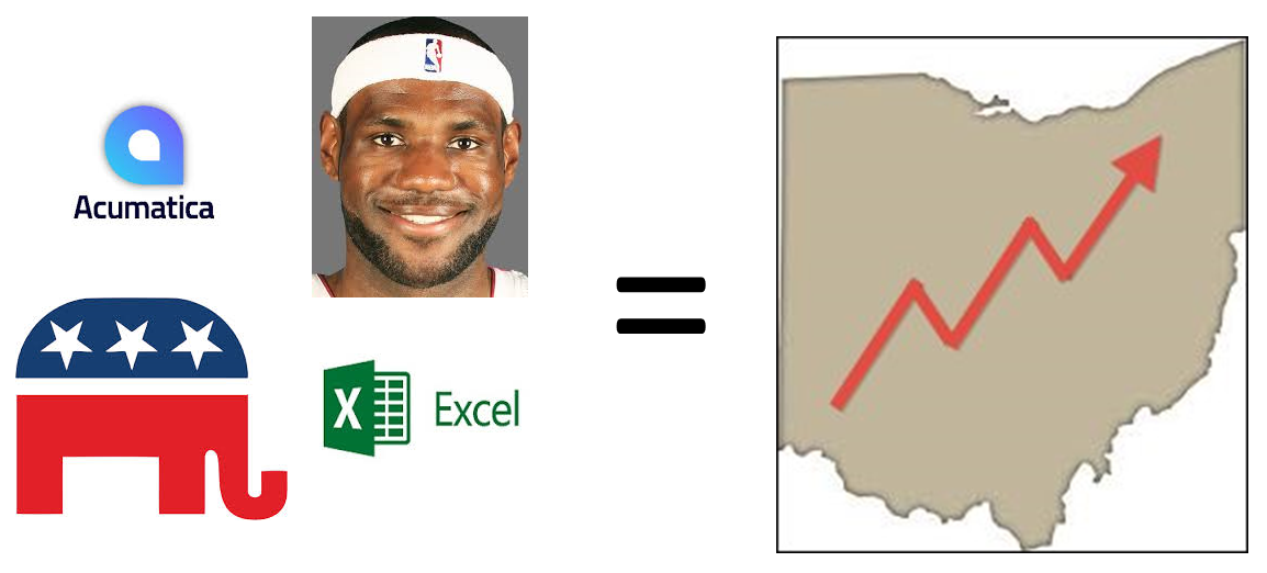 Acumatica, Lebron James, Republican National Convention, and Microsoft Excel = Ohio Trending