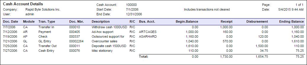 Acumatica Standard Reports: Cash Account Details