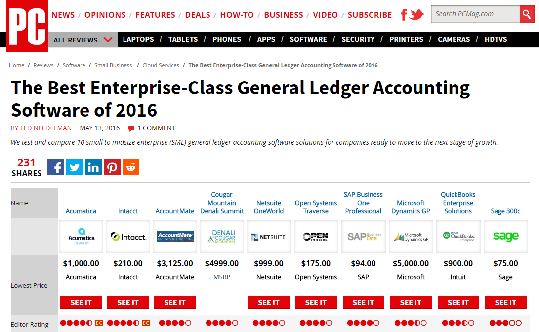 The Best Enterprise-Class General Ledger Accounting Software of 2016