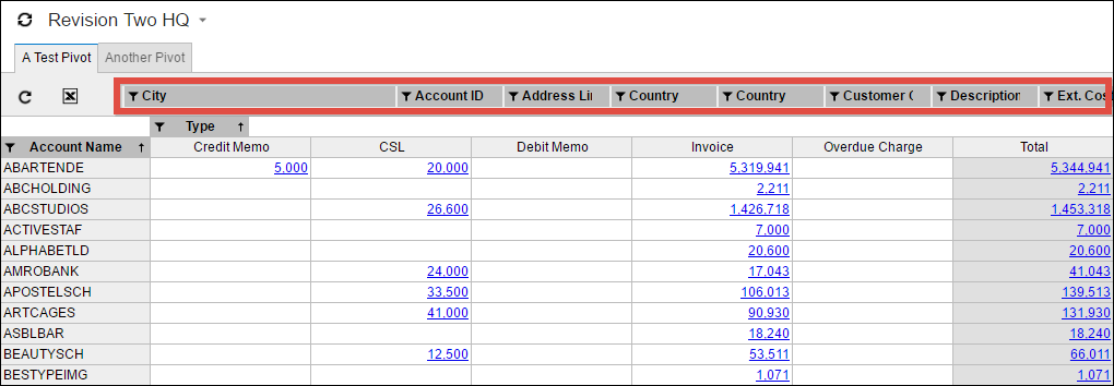 Pivot Tables in Acumatica 6.0
