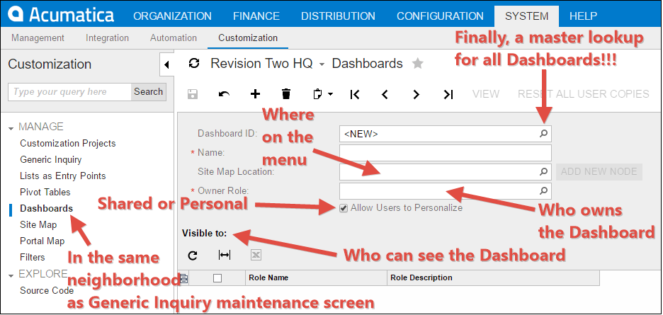 How Dashboards Work in Acumatica
