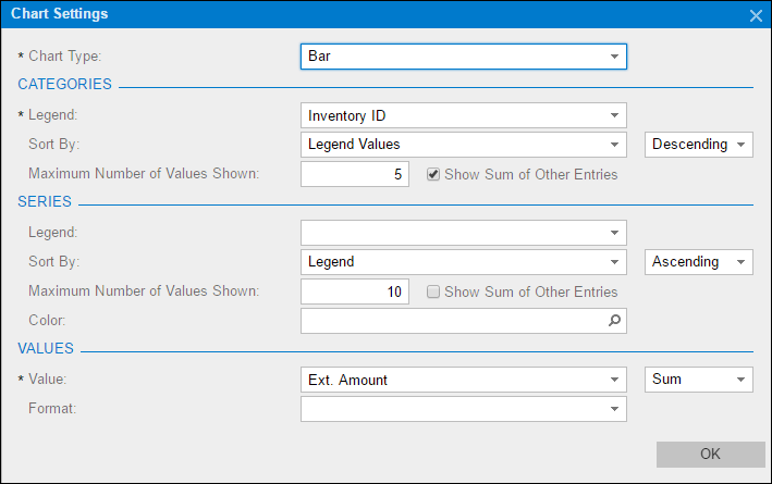 An example of a Dashboard in Acumatica 6