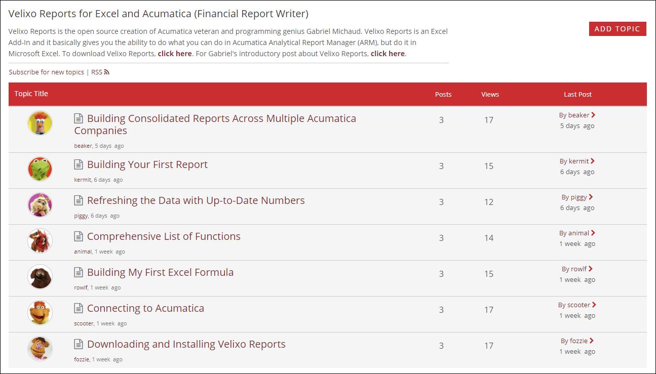 Velixo Reports User Group