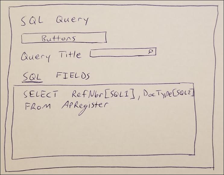 An Acumatica SQL Query Idea