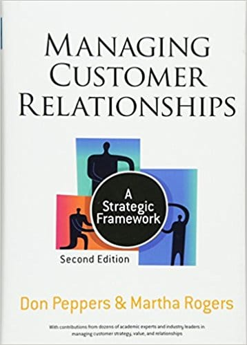 Managing Customer Relationships