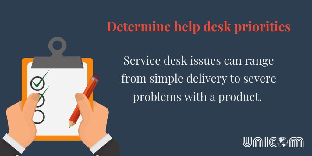 Determine help desk priorities