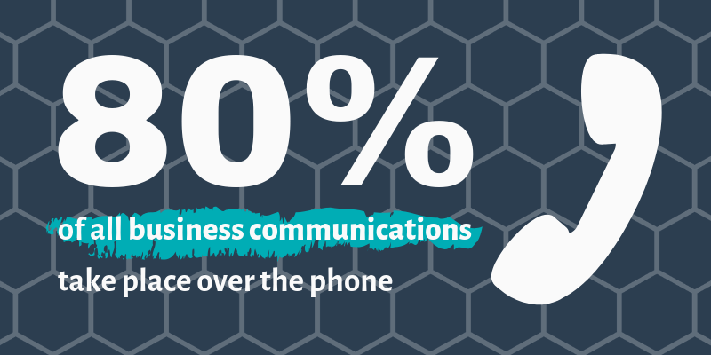 80% - Business communications take place over the phone