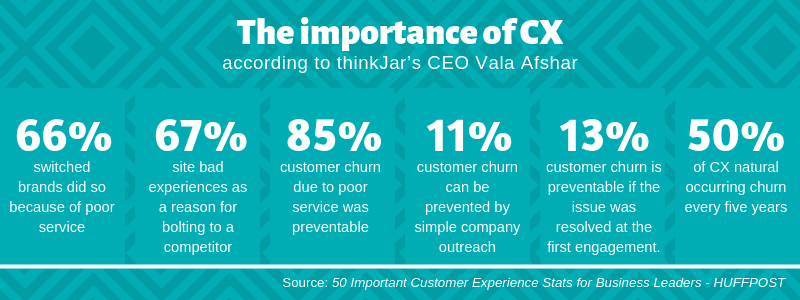 The importance of CX