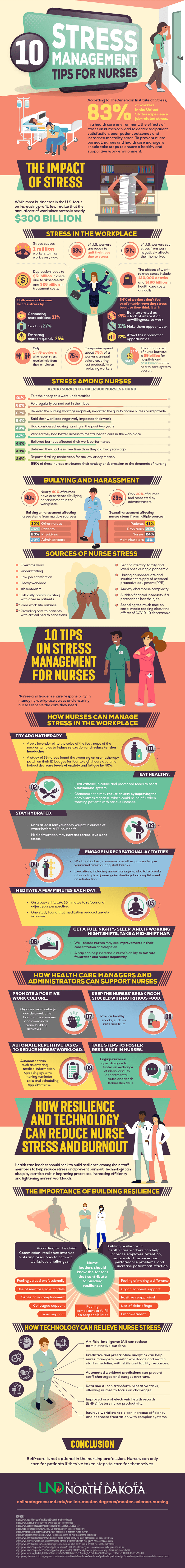 How nurses and leaders can work together to better manage nurse stress.
