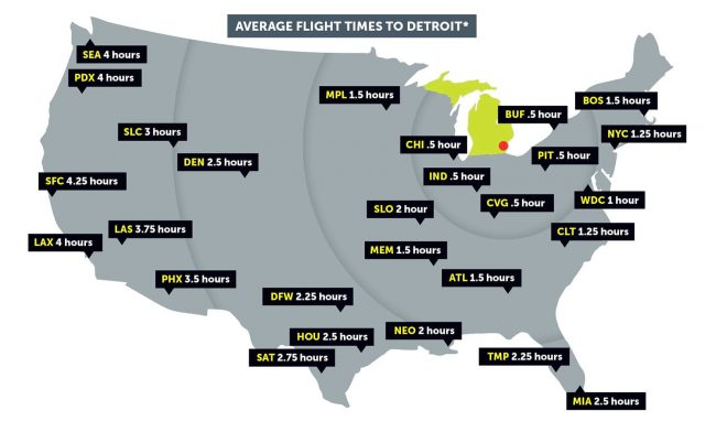 Average Flight Times to Detroit