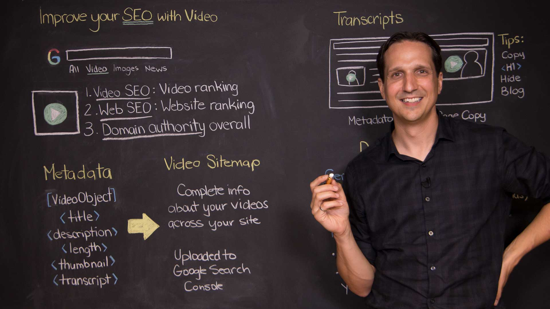 Drive Your SEO Performance with Video - Chalk Talk - Blog