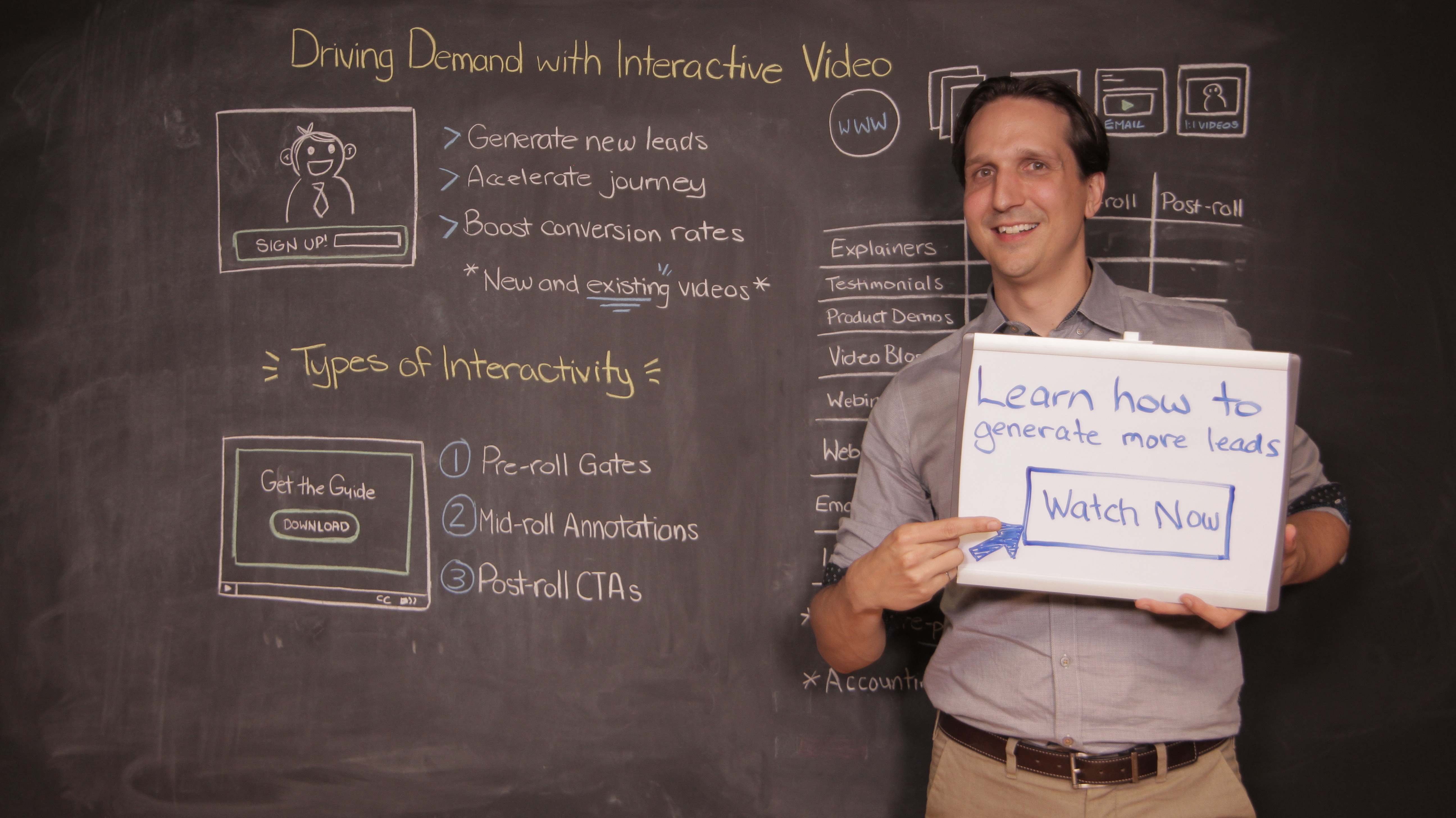 Chalk Talks Driving Demand with Interactive Video