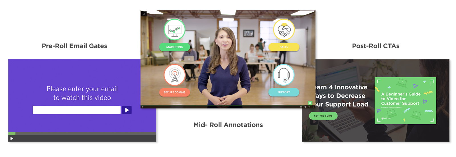 Interactive video elements can include pre-roll email gates, mid-roll annotations, or post-roll CTAs