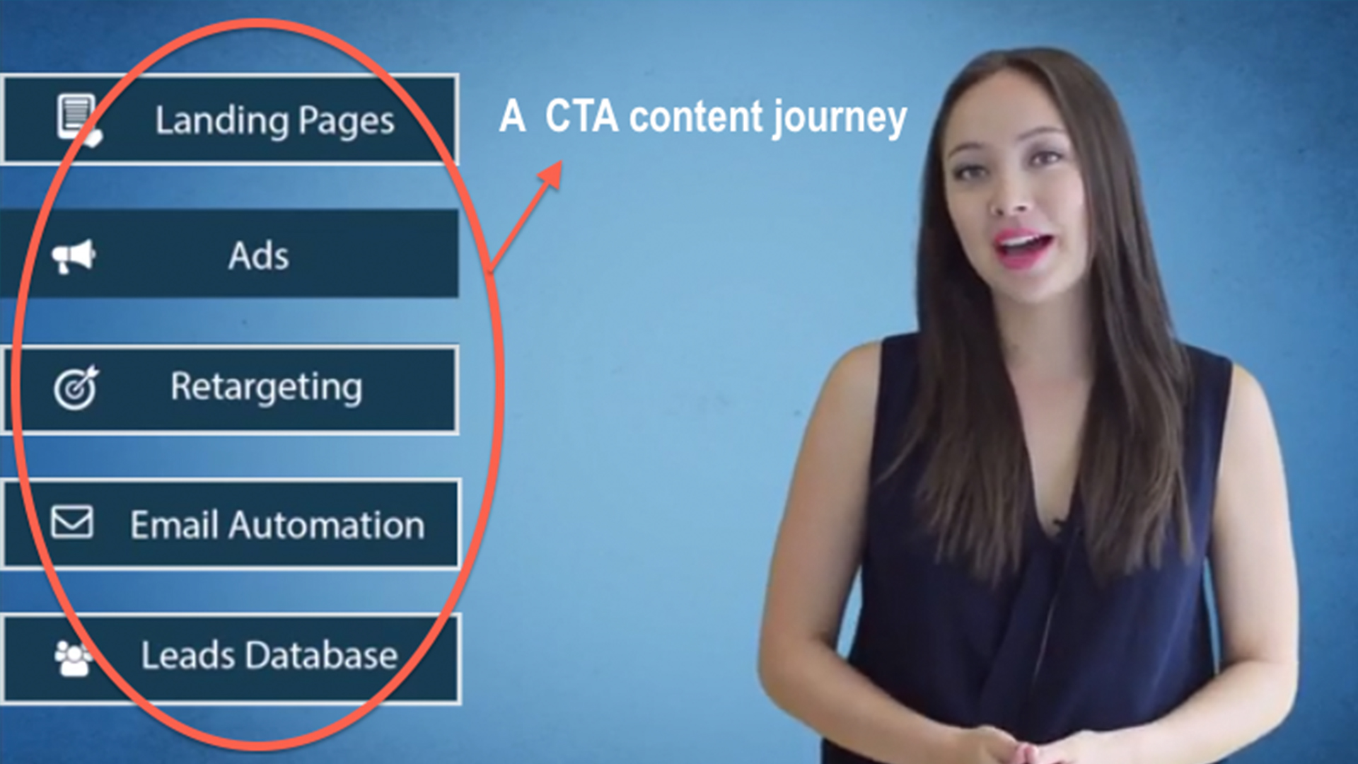 YouTube Best Practices: Target Your Audience With Strategic Pre-roll Ads