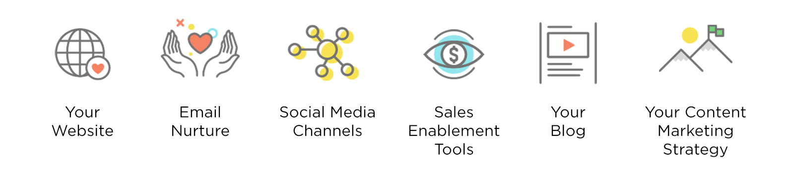 Marketing channels where you can use video