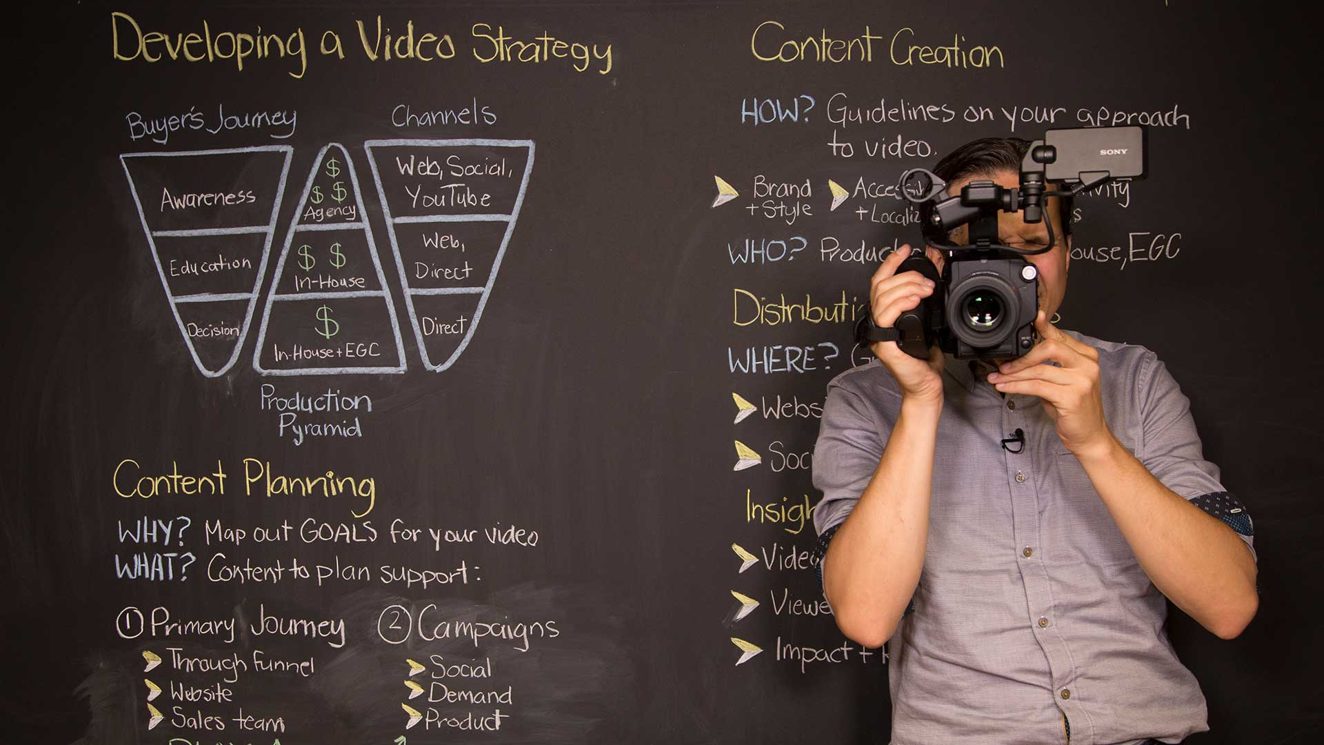 Video Strategy Chalk Talk - Feature