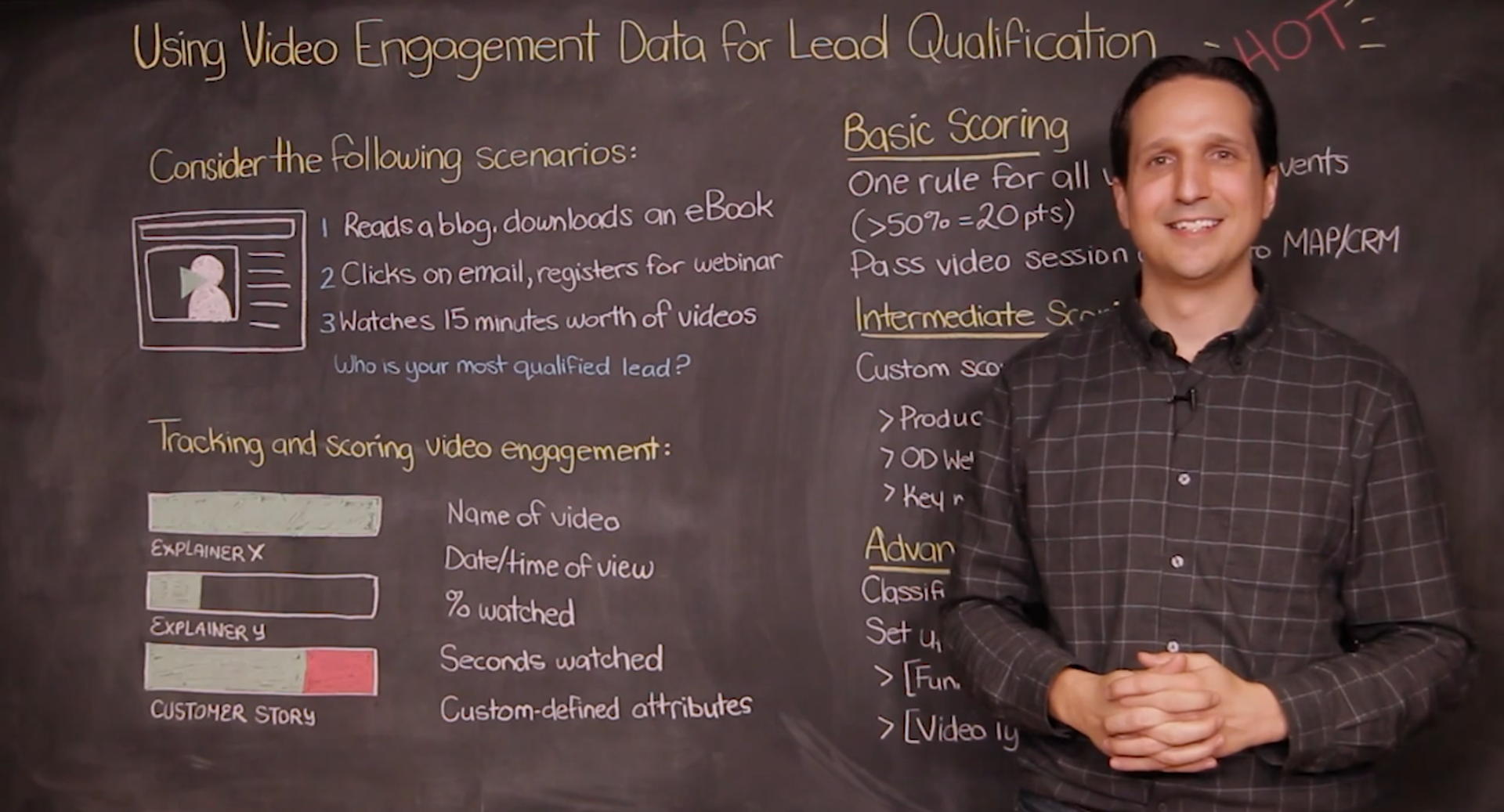 Using Video Engagement Data for Lead Qualification - Vidyard Chalk Talks