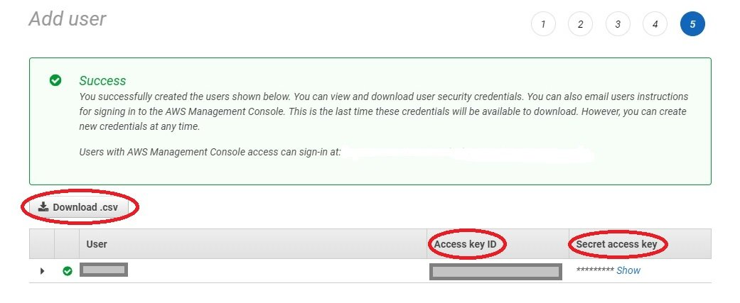 User Success Screen on Amazon S3 where you can copy secret access key