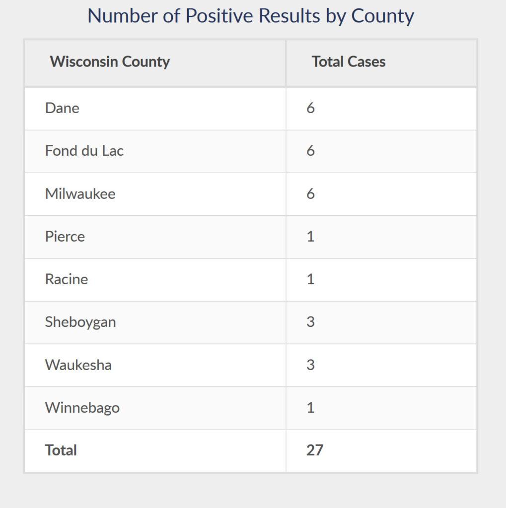 Coronavirus cases as of 3/14/2020