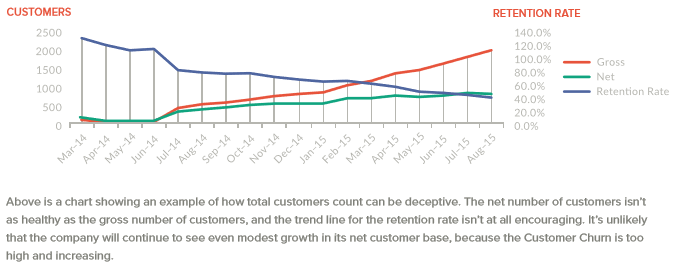 How total customer count can be deceptive