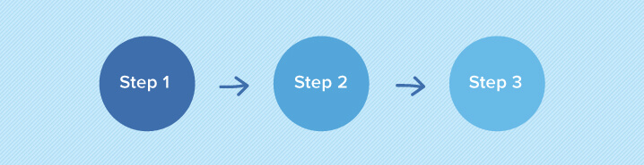 How to ensure your sales reps are set up for success