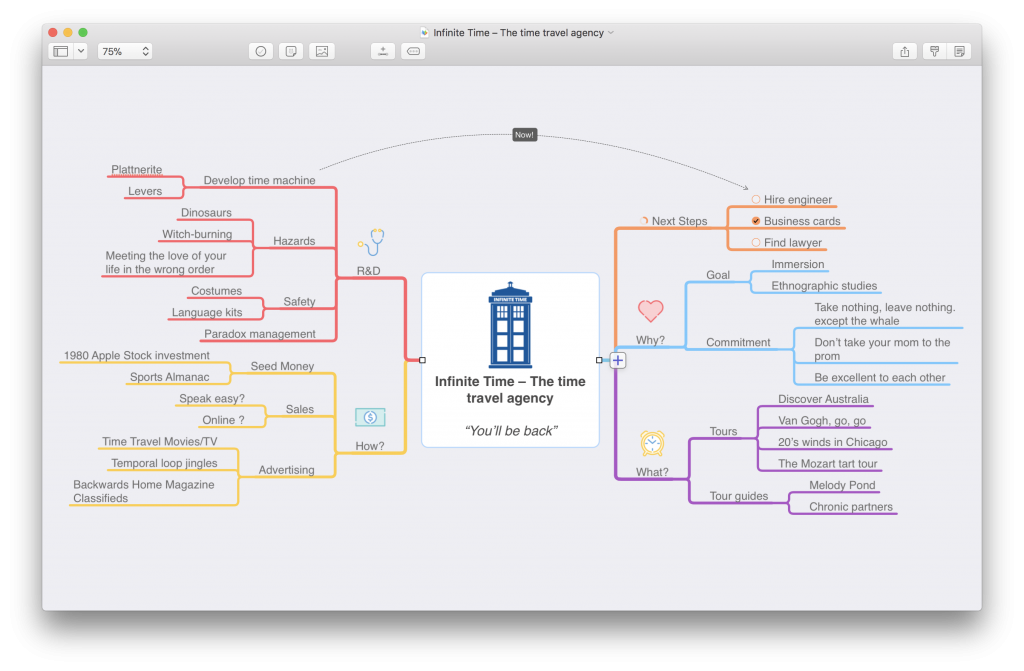 Mind map mac app