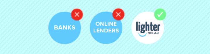 short term business loans