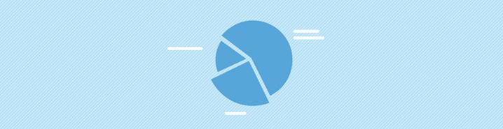Look at logo churn and net revenue churn