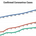 Timeline of coronavirus outbreak in Dane County