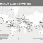 Why 800 military bases on foreign soil?