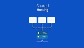 Shared Hosting Benefits